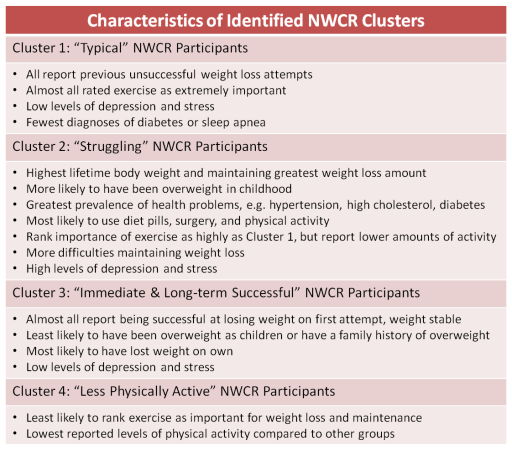 nwcr_cluster_table